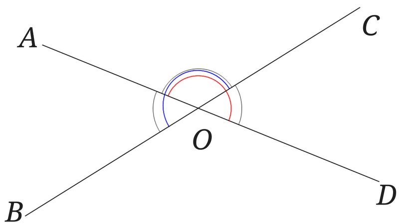 対頂角が等しいことの証明