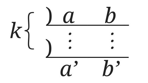 最小公倍数と最大公約数から元の数を求めるには互いに素な数と共通因数が鍵!